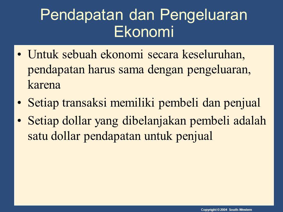 Copyright © 2004 South-Western Pendapatan dan Pengeluaran Ekonomi Untuk sebuah ekonomi secara keseluruhan, pendapatan harus sama dengan pengeluaran, k
