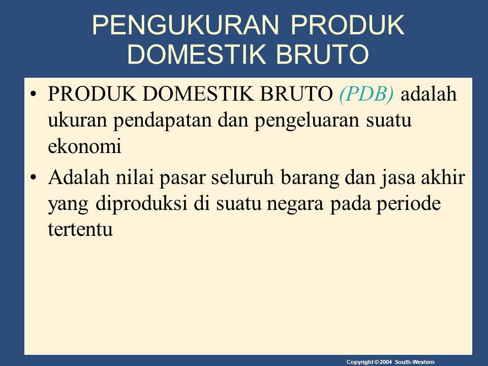 Copyright © 2004 South-Western PENGUKURAN PRODUK DOMESTIK BRUTO PRODUK DOMESTIK BRUTO (PDB) adalah ukuran pendapatan dan pengeluaran suatu ekonomi Ada