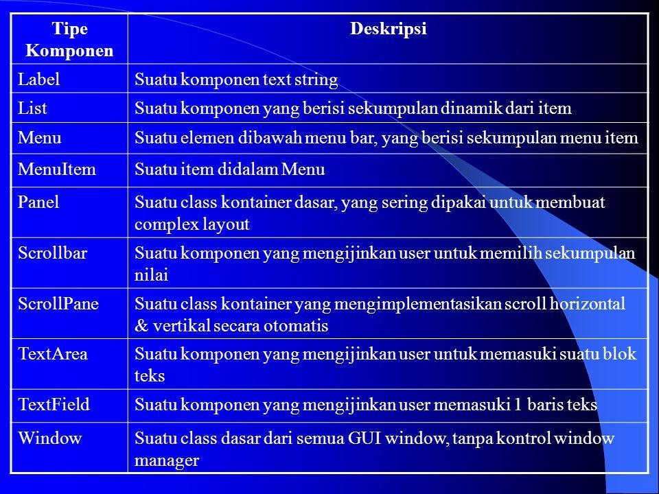 Tipe Komponen Deskripsi LabelSuatu komponen text string ListSuatu komponen yang berisi sekumpulan dinamik dari item MenuSuatu elemen dibawah menu bar, yang berisi sekumpulan menu item MenuItemSuatu item didalam Menu PanelSuatu class kontainer dasar, yang sering dipakai untuk membuat complex layout ScrollbarSuatu komponen yang mengijinkan user untuk memilih sekumpulan nilai ScrollPaneSuatu class kontainer yang mengimplementasikan scroll horizontal & vertikal secara otomatis TextAreaSuatu komponen yang mengijinkan user untuk memasuki suatu blok teks TextFieldSuatu komponen yang mengijinkan user memasuki 1 baris teks WindowSuatu class dasar dari semua GUI window, tanpa kontrol window manager