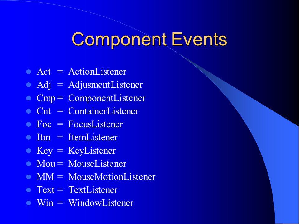 Component Events Act = ActionListener Adj = AdjusmentListener Cmp= ComponentListener Cnt = ContainerListener Foc = FocusListener Itm = ItemListener Key = KeyListener Mou= MouseListener MM = MouseMotionListener Text= TextListener Win = WindowListener