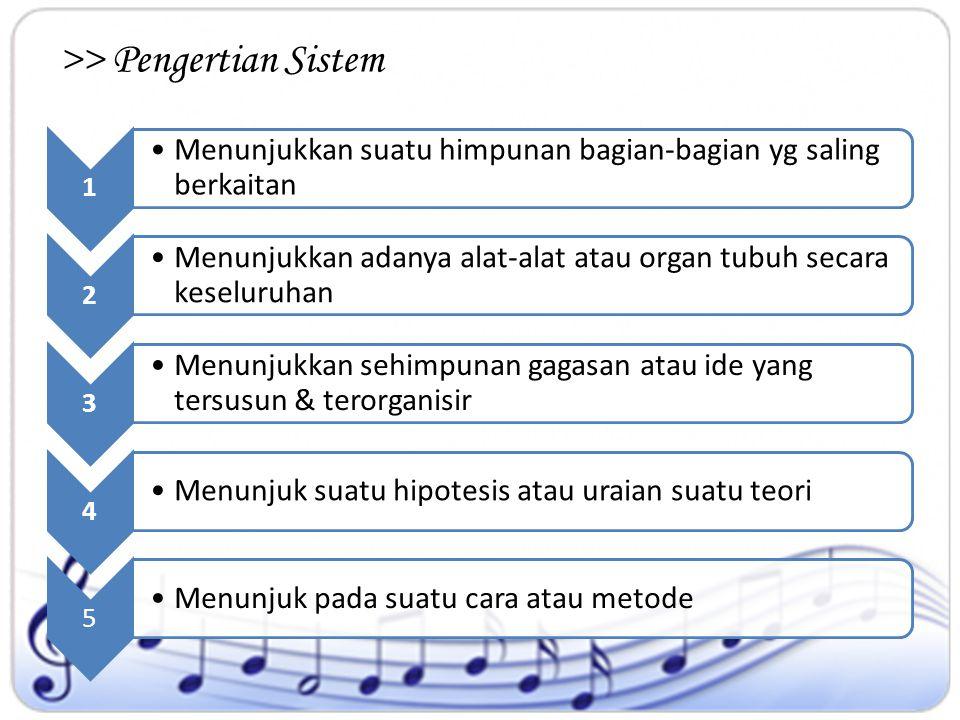 >> Pengertian Sistem 1 Menunjukkan suatu himpunan bagian-bagian yg saling berkaitan 2 Menunjukkan adanya alat-alat atau organ tubuh secara keseluruhan