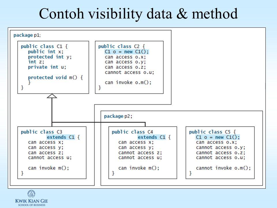 Contoh visibility data & method