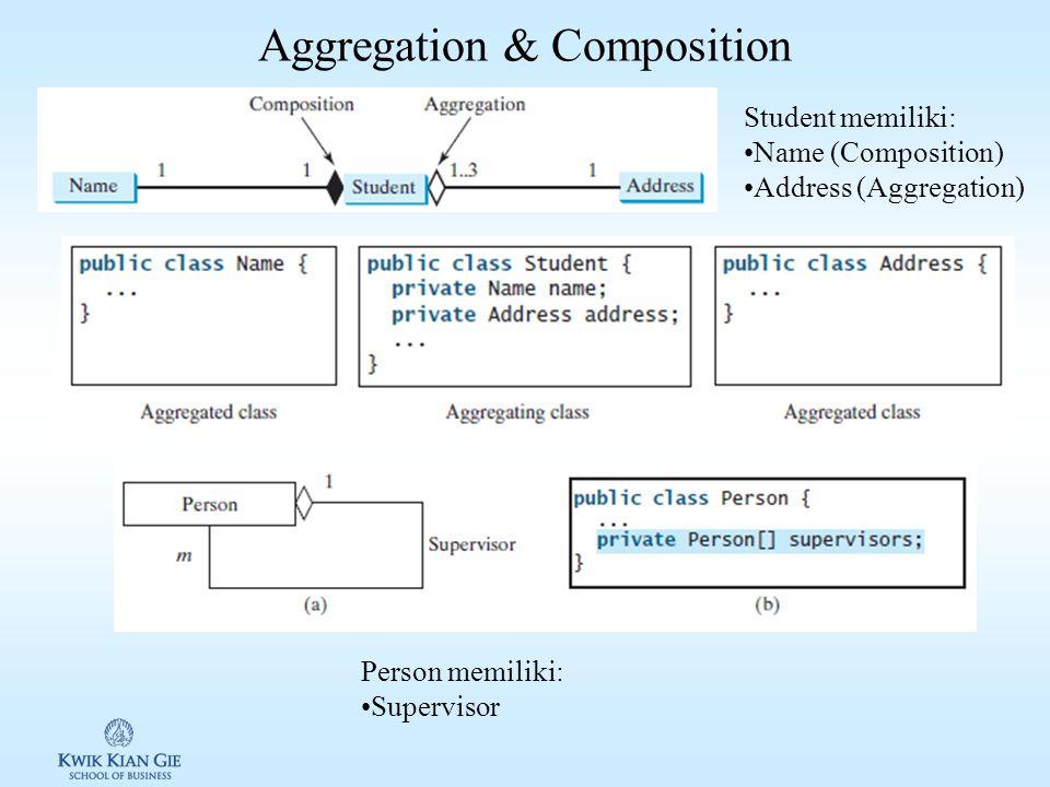Aggregation & Composition Student memiliki: Name (Composition) Address (Aggregation) Person memiliki: Supervisor