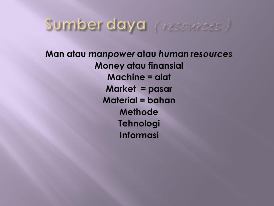 Man atau manpower atau human resources Money atau finansial Machine = alat Market = pasar Material = bahan Methode Tehnologi Informasi