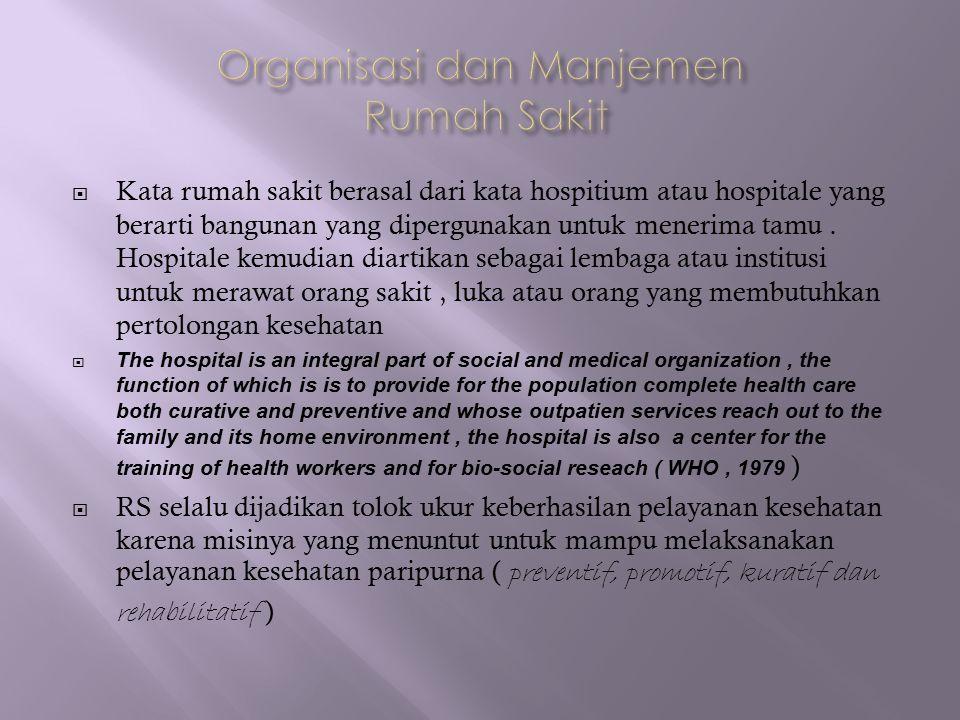  Kata rumah sakit berasal dari kata hospitium atau hospitale yang berarti bangunan yang dipergunakan untuk menerima tamu. Hospitale kemudian diartika