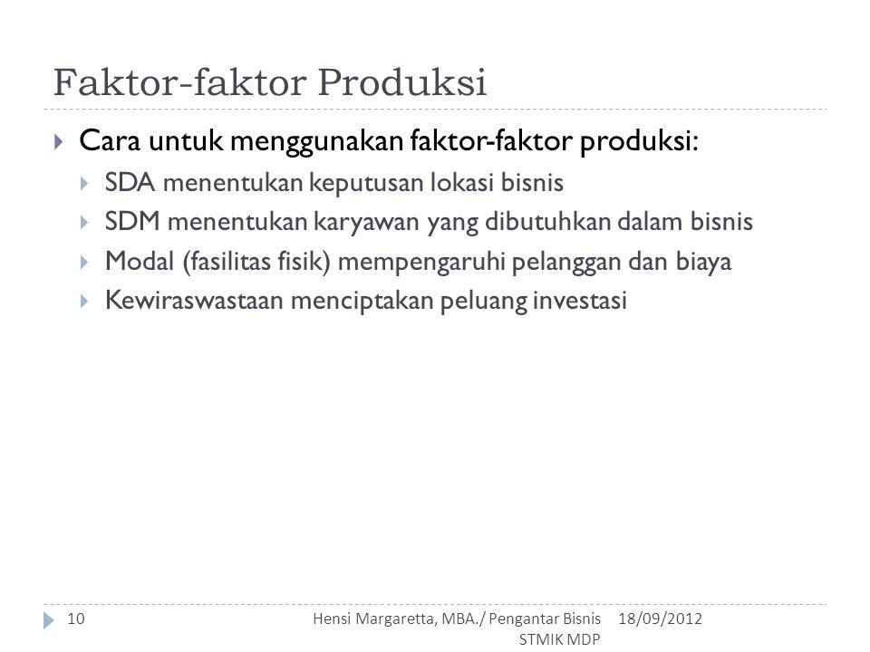 Faktor-faktor Produksi  Cara untuk menggunakan faktor-faktor produksi:  SDA menentukan keputusan lokasi bisnis  SDM menentukan karyawan yang dibutu