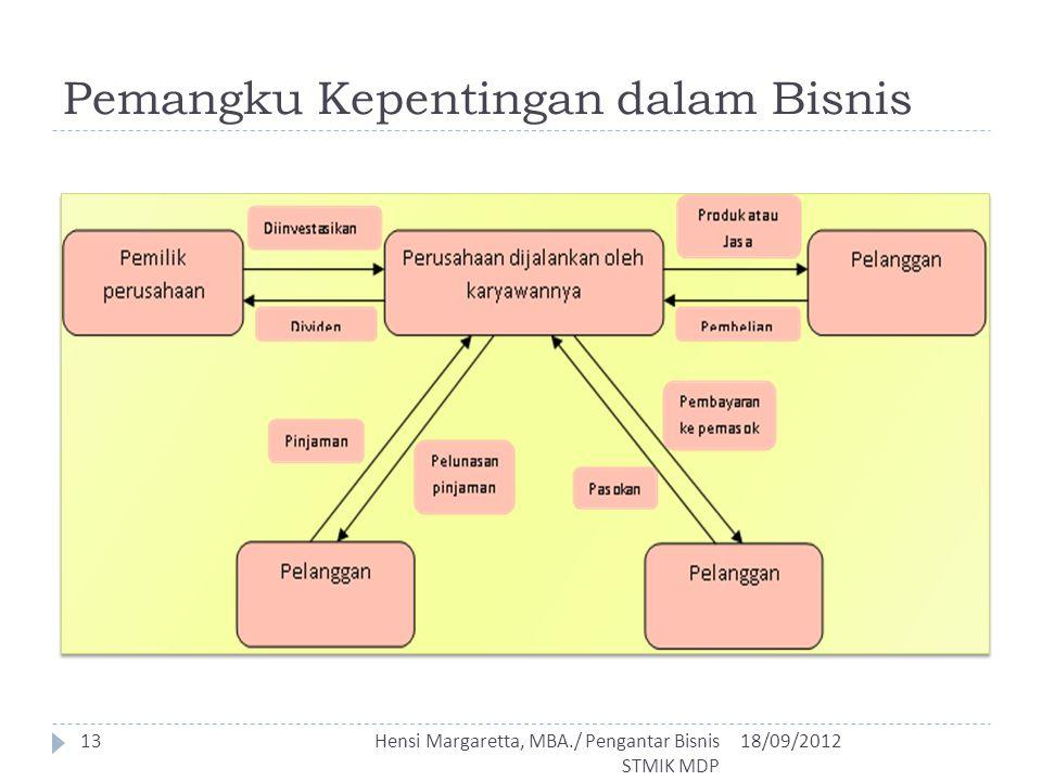 Pemangku Kepentingan dalam Bisnis 18/09/2012Hensi Margaretta, MBA./ Pengantar Bisnis STMIK MDP 13