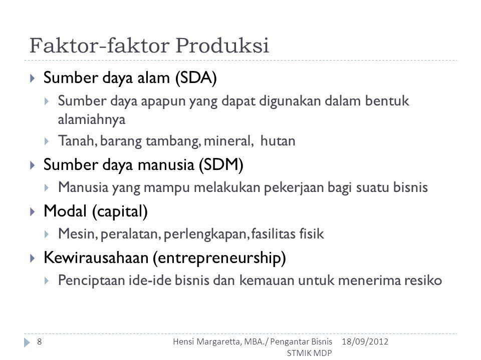 Faktor-faktor Produksi  Sumber daya alam (SDA)  Sumber daya apapun yang dapat digunakan dalam bentuk alamiahnya  Tanah, barang tambang, mineral, hu
