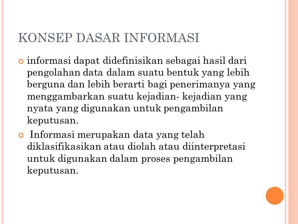 KONSEP DASAR INFORMASI informasi dapat didefinisikan sebagai hasil dari pengolahan data dalam suatu bentuk yang lebih berguna dan lebih berarti bagi p