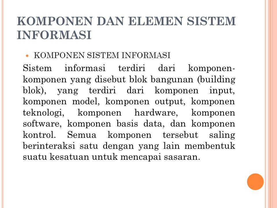 KOMPONEN DAN ELEMEN SISTEM INFORMASI KOMPONEN SISTEM INFORMASI Sistem informasi terdiri dari komponen- komponen yang disebut blok bangunan (building b