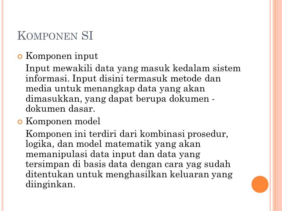 K OMPONEN SI Komponen input Input mewakili data yang masuk kedalam sistem informasi. Input disini termasuk metode dan media untuk menangkap data yang