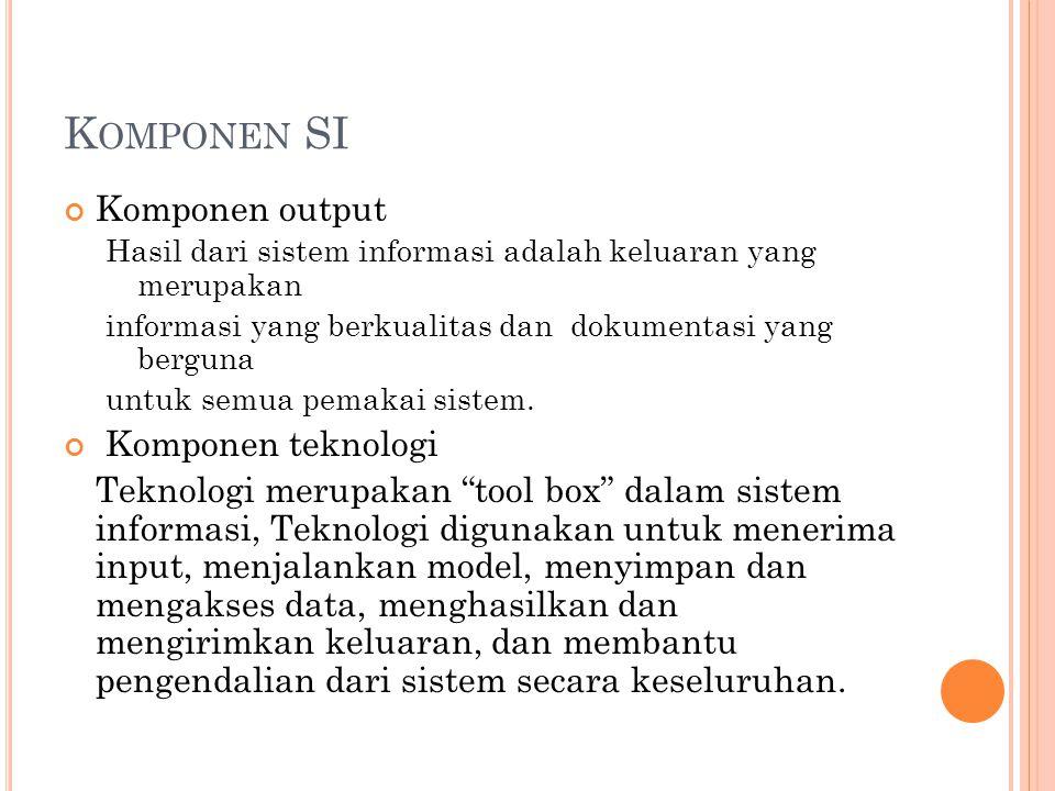 K OMPONEN SI Komponen output Hasil dari sistem informasi adalah keluaran yang merupakan informasi yang berkualitas dan dokumentasi yang berguna untuk