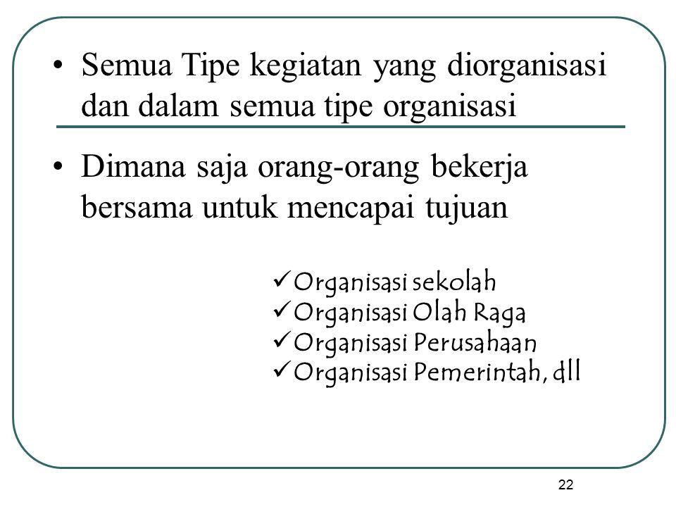 22 Semua Tipe kegiatan yang diorganisasi dan dalam semua tipe organisasi Dimana saja orang-orang bekerja bersama untuk mencapai tujuan Organisasi seko