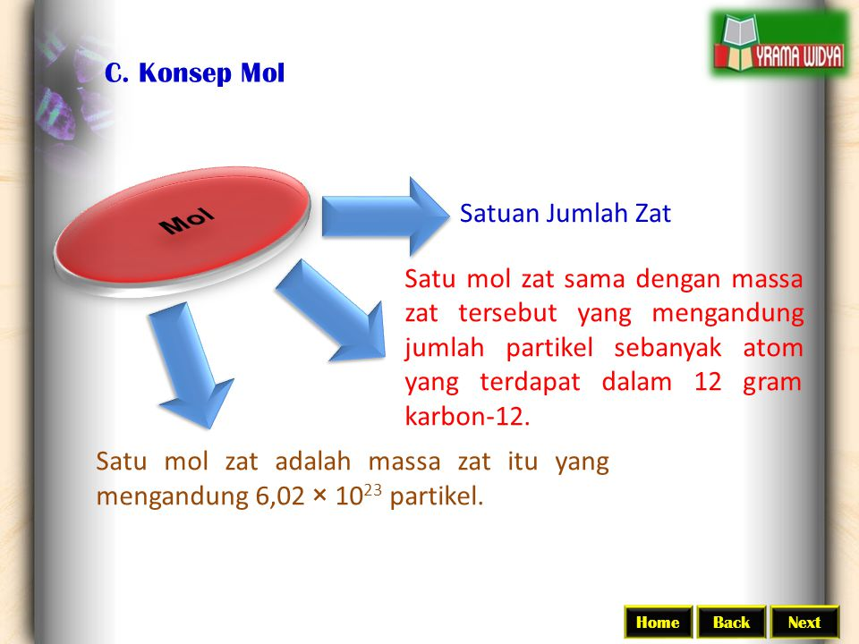 BackNextHome C. Konsep Mol Satuan Jumlah Zat Satu mol zat sama dengan massa zat tersebut yang mengandung jumlah partikel sebanyak atom yang terdapat d