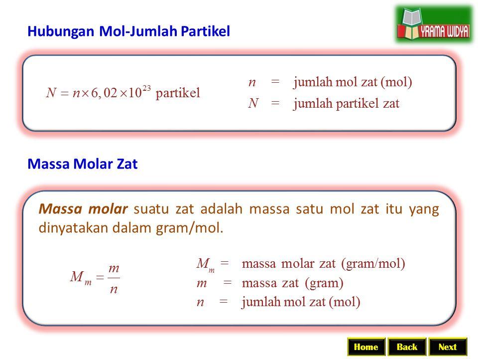 BackNextHome Hubungan Mol-Jumlah Partikel Massa Molar Zat Massa molar suatu zat adalah massa satu mol zat itu yang dinyatakan dalam gram/mol.