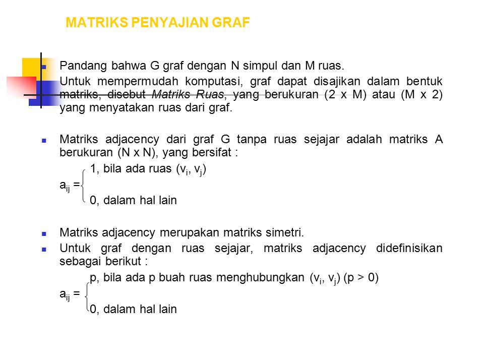 MATRIKS PENYAJIAN GRAF Pandang bahwa G graf dengan N simpul dan M ruas. Untuk mempermudah komputasi, graf dapat disajikan dalam bentuk matriks, disebu