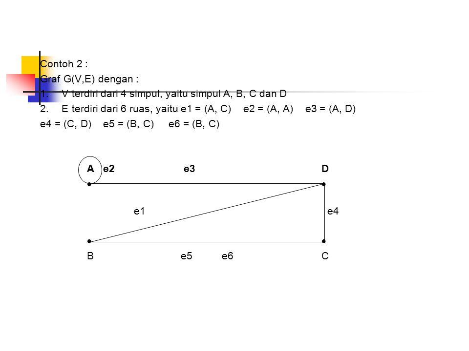 Contoh 2 : Graf G(V,E) dengan : 1. V terdiri dari 4 simpul, yaitu simpul A, B, C dan D 2. E terdiri dari 6 ruas, yaitu e1 = (A, C) e2 = (A, A) e3 = (A