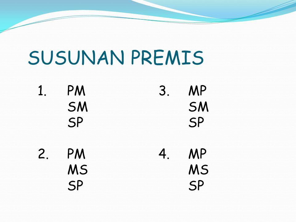 SUSUNAN PREMIS 1.PM SM SP 2. PM MS SP 3. MP SM SP 4. MP MS SP