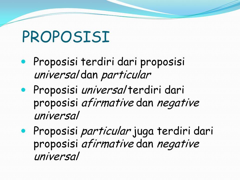 PROPOSISI Proposisi terdiri dari proposisi universal dan particular Proposisi universal terdiri dari proposisi afirmative dan negative universal Proposisi particular juga terdiri dari proposisi afirmative dan negative universal