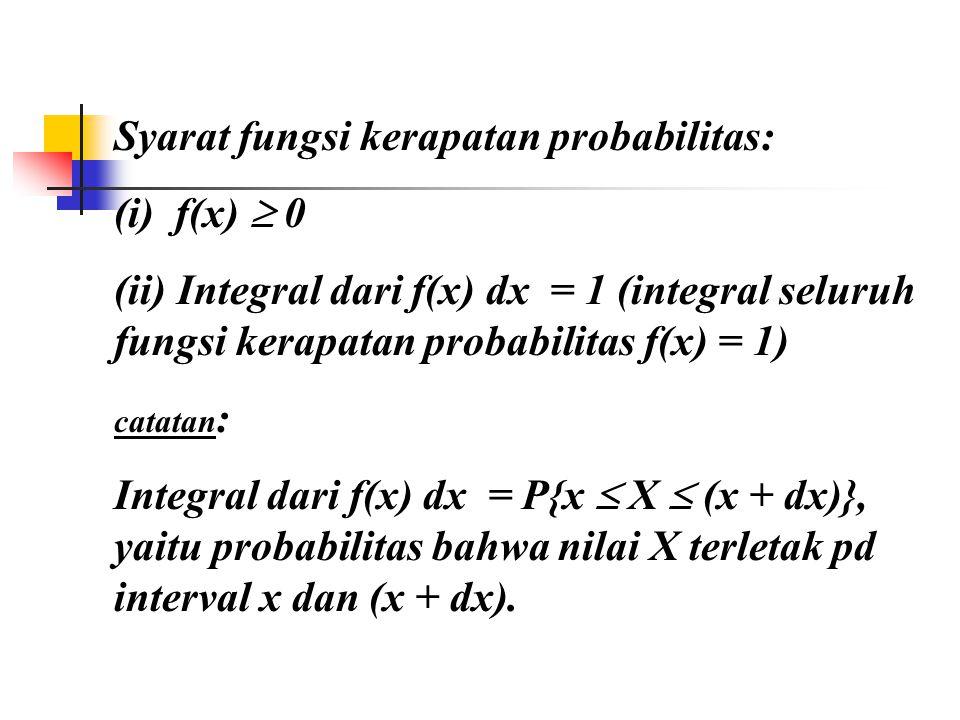 Syarat fungsi kerapatan probabilitas: (i) f(x)  0 (ii) Integral dari f(x) dx = 1 (integral seluruh fungsi kerapatan probabilitas f(x) = 1) catatan : Integral dari f(x) dx = P{x  X  (x + dx)}, yaitu probabilitas bahwa nilai X terletak pd interval x dan (x + dx).