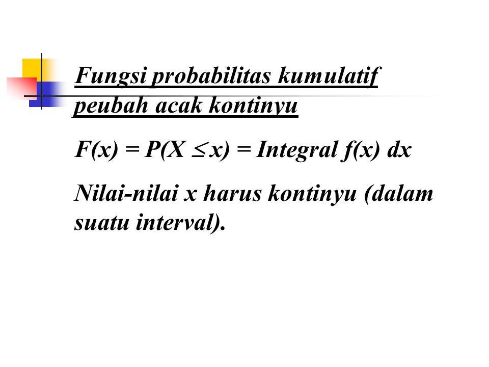 Fungsi probabilitas kumulatif peubah acak kontinyu F(x) = P(X  x) = Integral f(x) dx Nilai-nilai x harus kontinyu (dalam suatu interval).