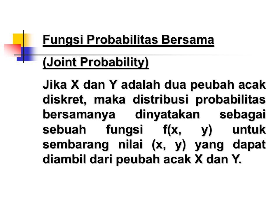 Fungsi Probabilitas Bersama (Joint Probability) Jika X dan Y adalah dua peubah acak diskret, maka distribusi probabilitas bersamanya dinyatakan sebagai sebuah fungsi f(x, y) untuk sembarang nilai (x, y) yang dapat diambil dari peubah acak X dan Y.