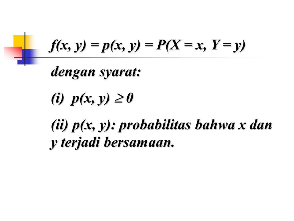 f(x, y) = p(x, y) = P(X = x, Y = y) dengan syarat: (i) p(x, y)  0 (ii) p(x, y): probabilitas bahwa x dan y terjadi bersamaan.