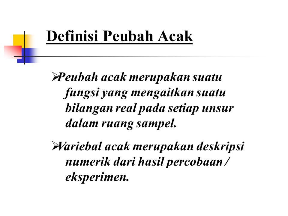 Definisi Peubah Acak  Peubah acak merupakan suatu fungsi yang mengaitkan suatu bilangan real pada setiap unsur dalam ruang sampel.