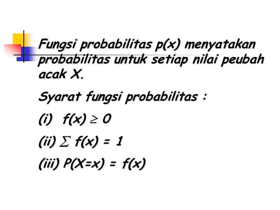 Fungsi probabilitas p(x) menyatakan probabilitas untuk setiap nilai peubah acak X. Syarat fungsi probabilitas : (i) f(x)  0 (ii)  f(x) = 1 (iii) P(X