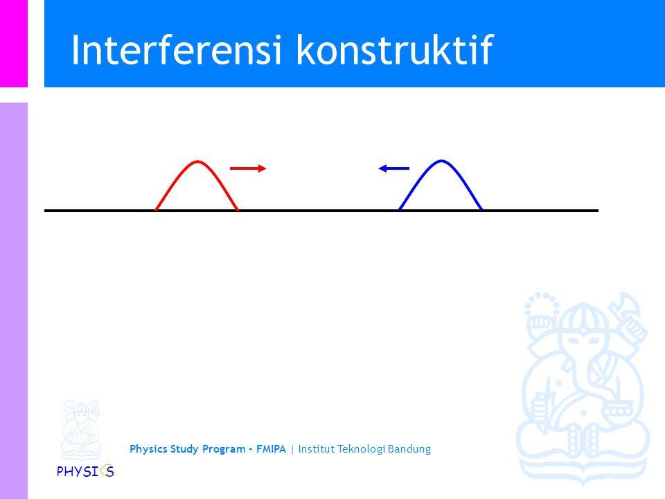 Physics Study Program - FMIPA | Institut Teknologi Bandung PHYSI S Interferensi konstruktif