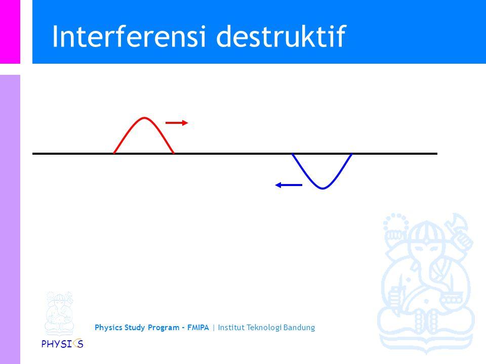 Physics Study Program - FMIPA | Institut Teknologi Bandung PHYSI S Interferensi destruktif