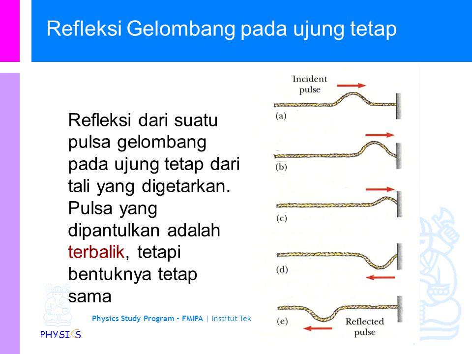Physics Study Program - FMIPA | Institut Teknologi Bandung PHYSI S Refleksi dari suatu pulsa gelombang pada ujung tetap dari tali yang digetarkan. Pul