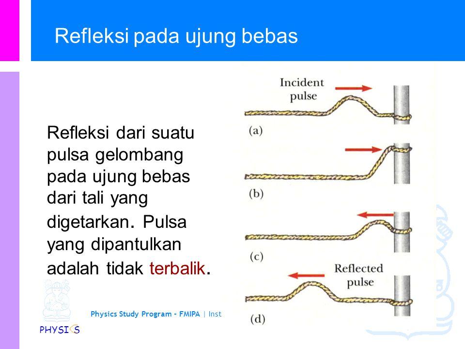 Physics Study Program - FMIPA | Institut Teknologi Bandung PHYSI S Refleksi dari suatu pulsa gelombang pada ujung bebas dari tali yang digetarkan. Pul