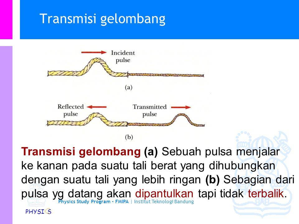Physics Study Program - FMIPA | Institut Teknologi Bandung PHYSI S Transmisi gelombang (a) Sebuah pulsa menjalar ke kanan pada suatu tali berat yang d