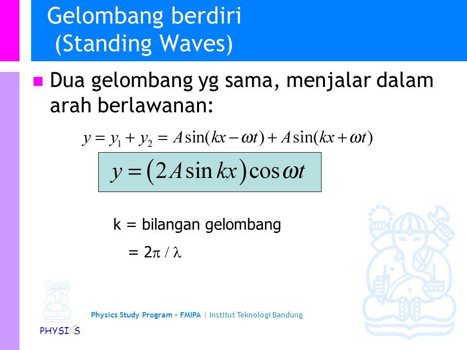 Physics Study Program - FMIPA | Institut Teknologi Bandung PHYSI S Gelombang berdiri (Standing Waves) Dua gelombang yg sama, menjalar dalam arah berla