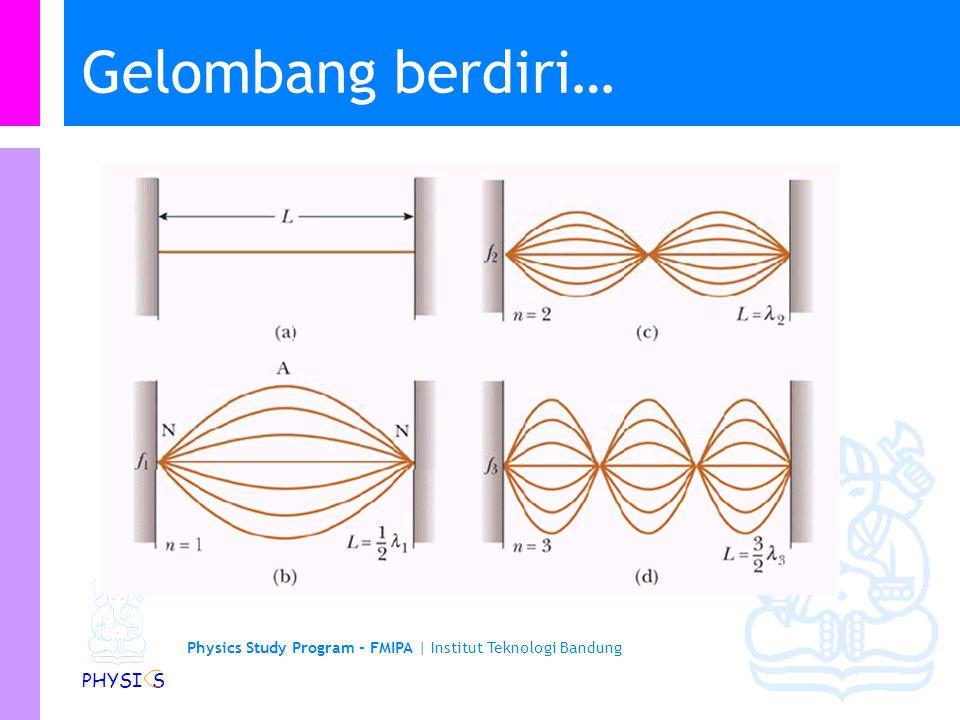 Physics Study Program - FMIPA | Institut Teknologi Bandung PHYSI S Gelombang berdiri…