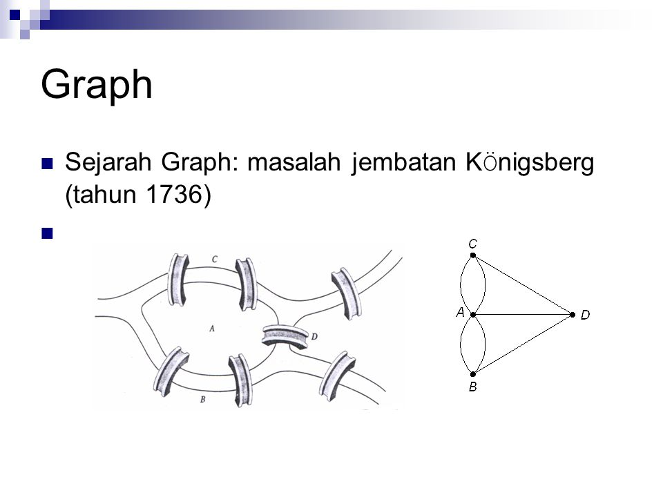 Graph yang merepresentasikan jembatan K Ö nigsberg: Simpul (vertex)  menyatakan daratan Sisi (edge)  menyatakan jembatan Bisakah melalui setiap jembatan tepat sekali dan kembali lagi ke tempat semula?