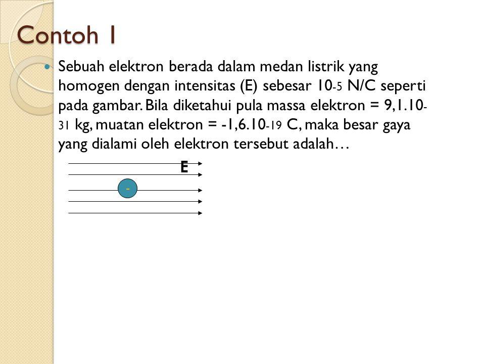 Sebuah elektron berada dalam medan listrik yang homogen dengan intensitas (E) sebesar 10 -5 N/C seperti pada gambar. Bila diketahui pula massa elektro