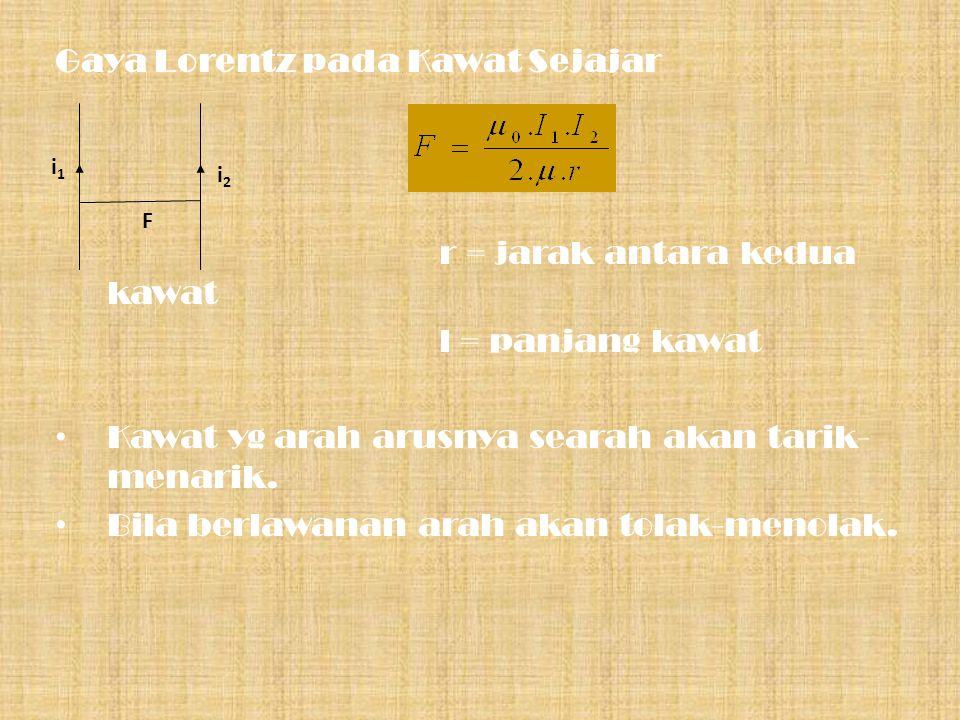 Gaya Lorentz pada Kawat Sejajar r = jarak antara kedua kawat l = panjang kawat Kawat yg arah arusnya searah akan tarik- menarik.
