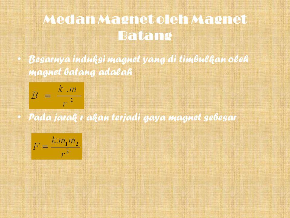 Medan Magnet oleh Magnet Batang Besarnya induksi magnet yang di timbulkan oleh magnet batang adalah Pada jarak r akan terjadi gaya magnet sebesar