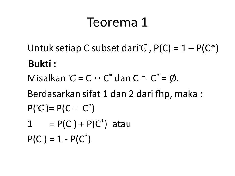 Teorema 1 Untuk setiap C subset dari C, P(C) = 1 – P(C*) Bukti : Misalkan C = C C * dan C C * = Ø. Berdasarkan sifat 1 dan 2 dari fhp, maka : P( C )=