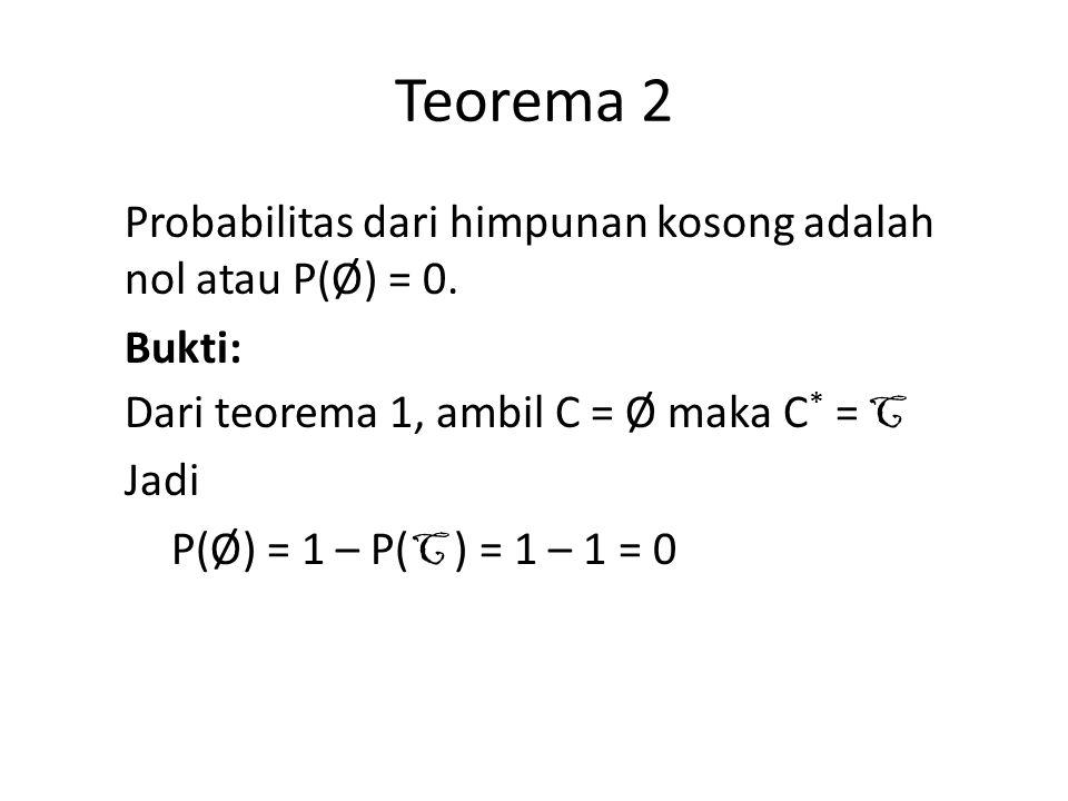 Teorema 2 Probabilitas dari himpunan kosong adalah nol atau P(Ø) = 0. Bukti: Dari teorema 1, ambil C = Ø maka C * = C Jadi P(Ø) = 1 – P( C ) = 1 – 1 =