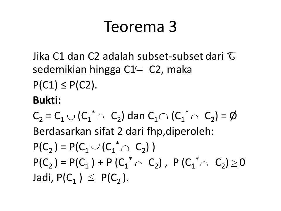 Teorema 3 Jika C1 dan C2 adalah subset-subset dari C sedemikian hingga C1 C2, maka P(C1) ≤ P(C2). Bukti: C 2 = C 1 (C 1 * C 2 ) dan C 1 (C 1 * C 2 ) =
