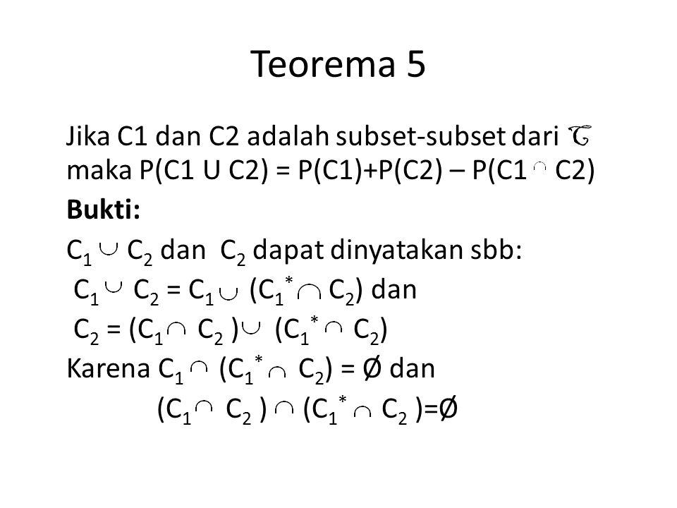 Teorema 5 Jika C1 dan C2 adalah subset-subset dari C maka P(C1 U C2) = P(C1)+P(C2) – P(C1 C2) Bukti: C 1 C 2 dan C 2 dapat dinyatakan sbb: C 1 C 2 = C