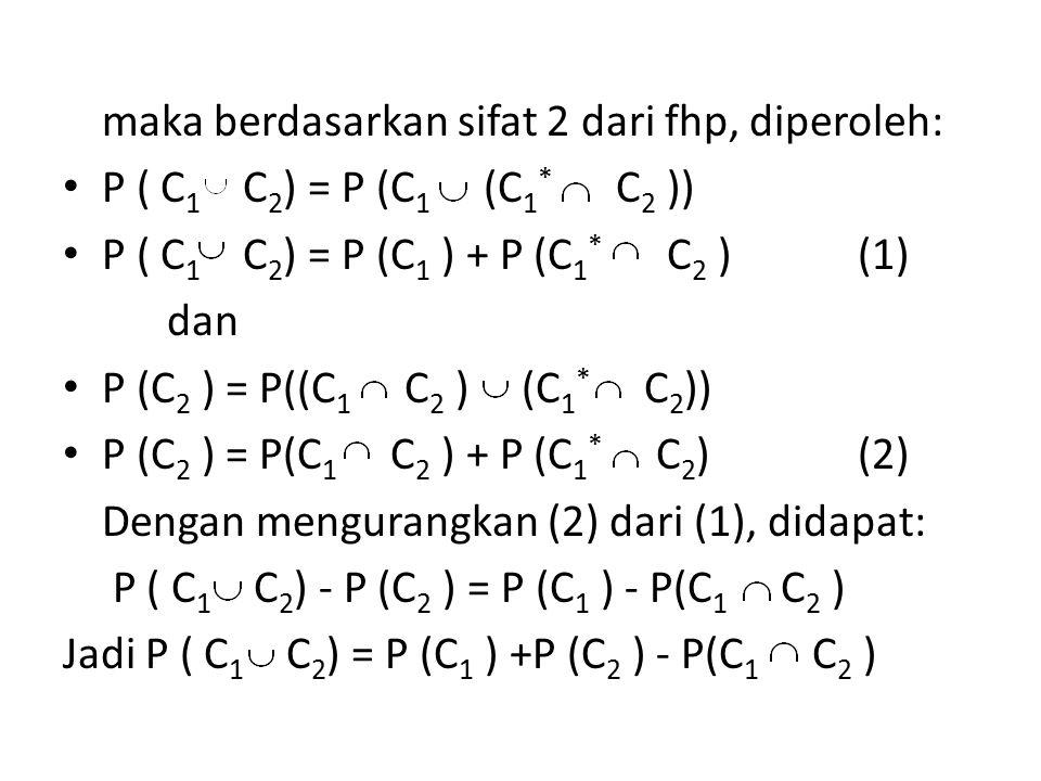 maka berdasarkan sifat 2 dari fhp, diperoleh: P ( C 1 C 2 ) = P (C 1 (C 1 * C 2 )) P ( C 1 C 2 ) = P (C 1 ) + P (C 1 * C 2 ) (1) dan P (C 2 ) = P((C 1