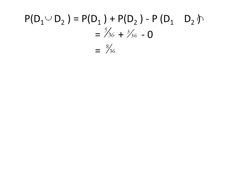 P(D 1 D 2 ) = P(D 1 ) + P(D 2 ) - P (D 1 D 2 ) = + - 0 =