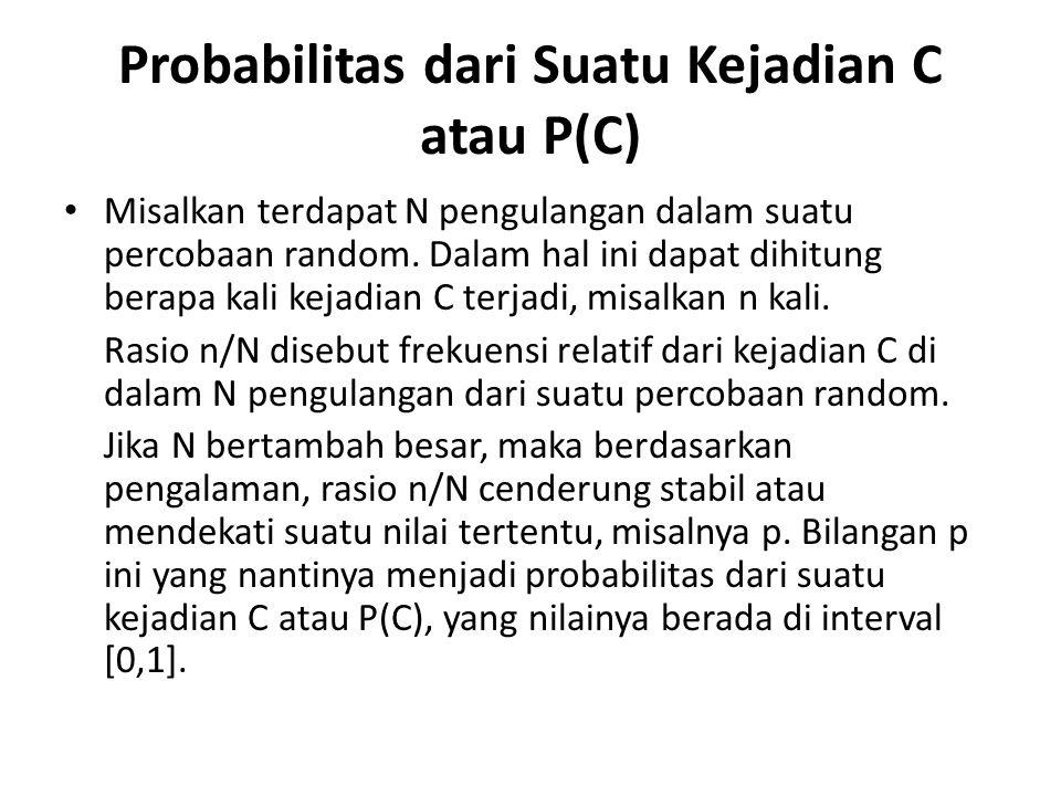maka berdasarkan sifat 2 dari fhp, diperoleh: P ( C 1 C 2 ) = P (C 1 (C 1 * C 2 )) P ( C 1 C 2 ) = P (C 1 ) + P (C 1 * C 2 ) (1) dan P (C 2 ) = P((C 1 C 2 ) (C 1 * C 2 )) P (C 2 ) = P(C 1 C 2 ) + P (C 1 * C 2 ) (2) Dengan mengurangkan (2) dari (1), didapat: P ( C 1 C 2 ) - P (C 2 ) = P (C 1 ) - P(C 1 C 2 ) Jadi P ( C 1 C 2 ) = P (C 1 ) +P (C 2 ) - P(C 1 C 2 )