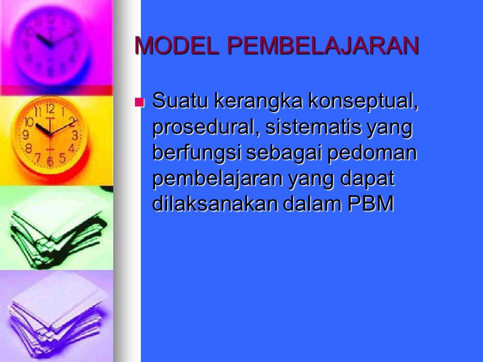 MODEL PEMBELAJARAN Suatu kerangka konseptual, prosedural, sistematis yang berfungsi sebagai pedoman pembelajaran yang dapat dilaksanakan dalam PBM Sua