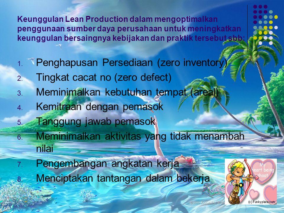 Keunggulan Lean Production dalam mengoptimalkan penggunaan sumber daya perusahaan untuk meningkatkan keunggulan bersaingnya kebijakan dan praktik tersebut sbb: 1.