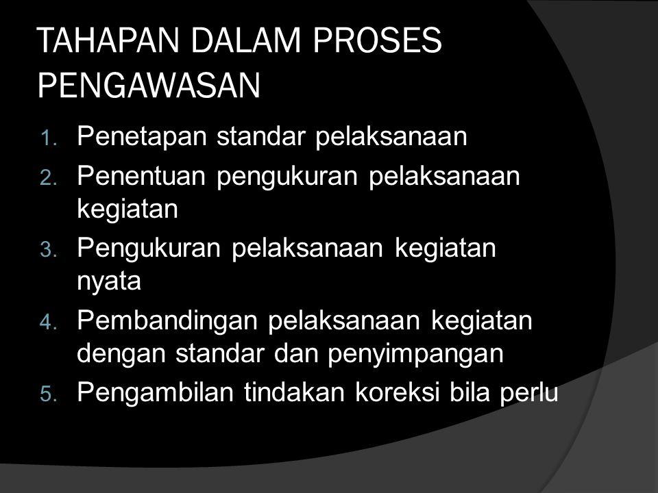 TAHAPAN DALAM PROSES PENGAWASAN 1.Penetapan standar pelaksanaan 2.